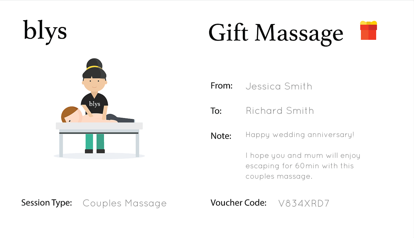 Massage Gift Voucher Sydney Melbourne